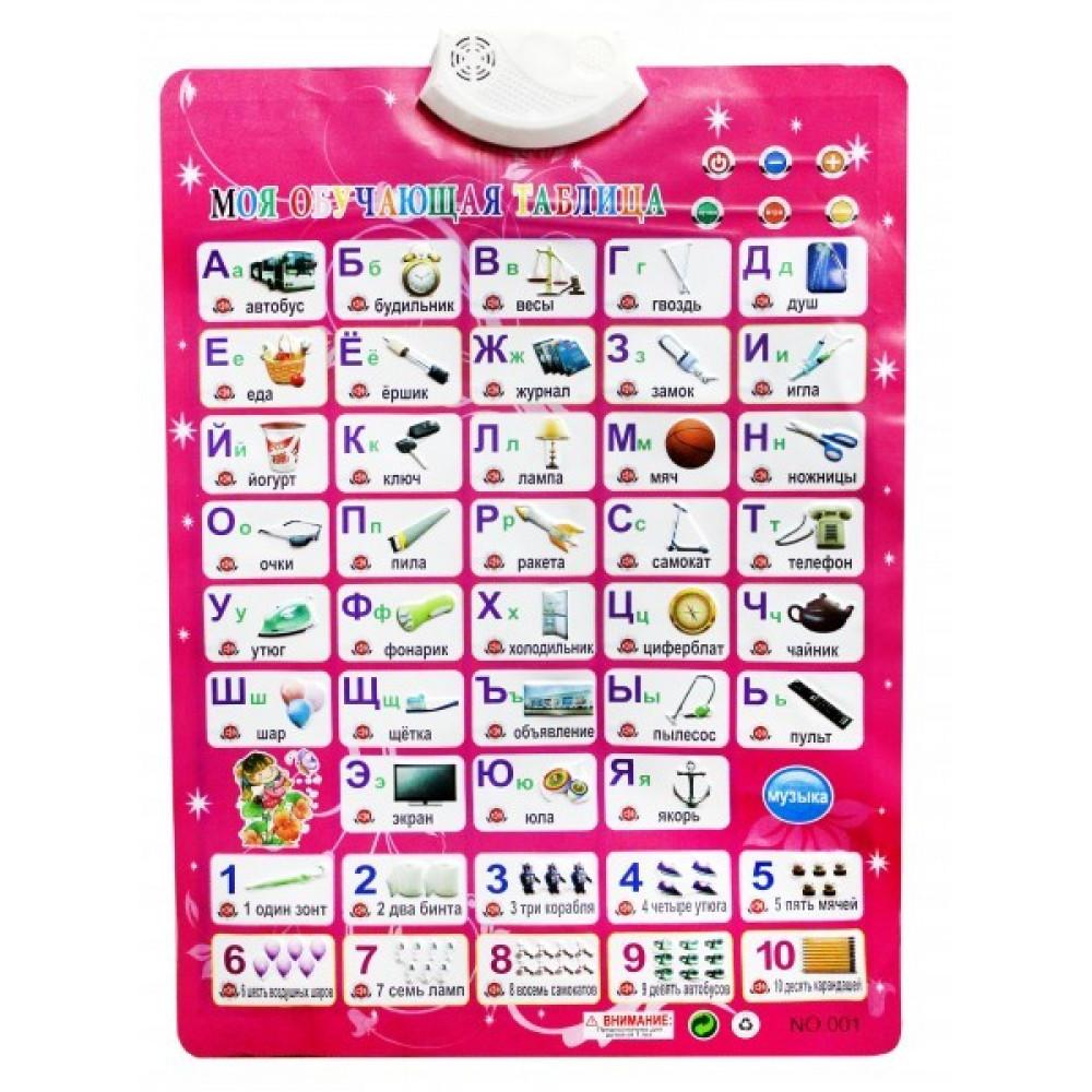 """Детский интерактивный плакат """"Моя обучающая таблица"""""""